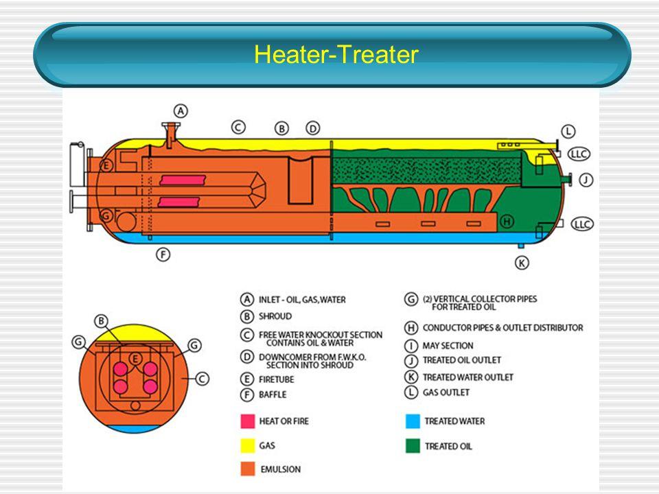 Horizontal-Heater-Treater